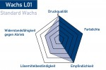 Thermotransferband-Wachs-Standard-L01